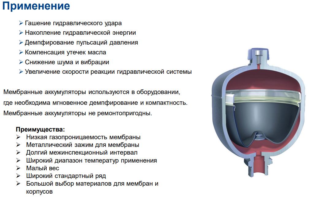 Гидроаккумуляторы Мембранные аккумуляторы